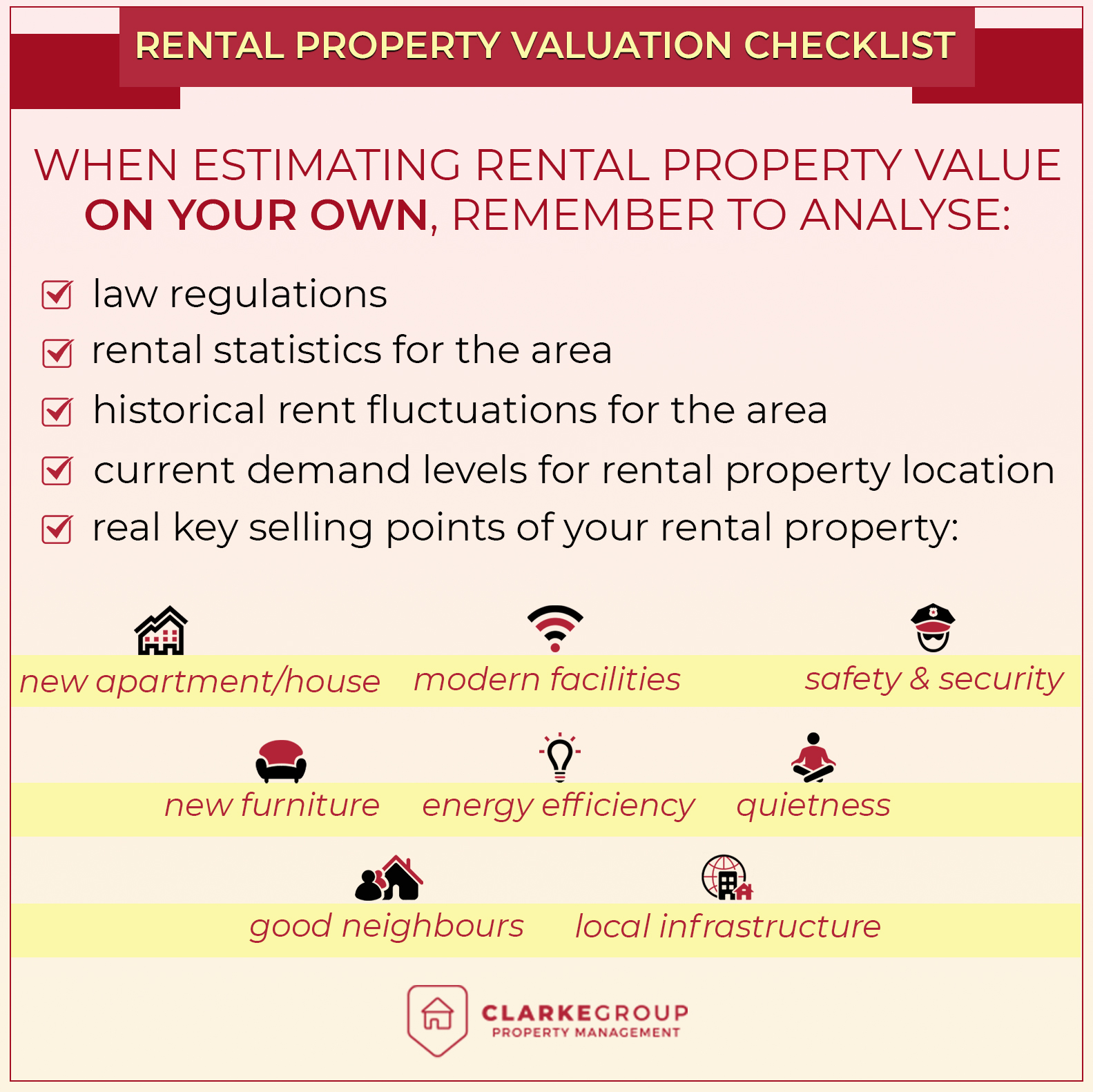 Infographic on property valuation